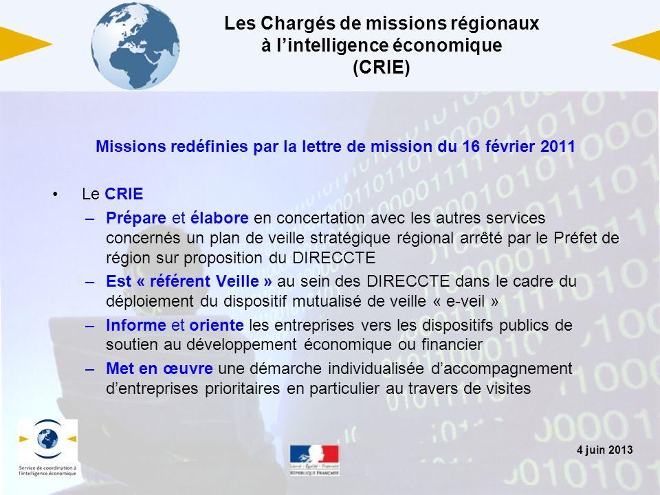 4 juin 2013 Les Chargés de missions régionaux à lintelligence économique (CRIE) Missions redéfinies par la lettre de mission du 16 février 2011 Le CRI
