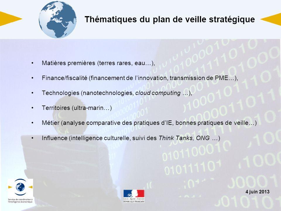 4 juin 2013 Matières premières (terres rares, eau…), Finance/fiscalité (financement de linnovation, transmission de PME…), Technologies (nanotechnolog
