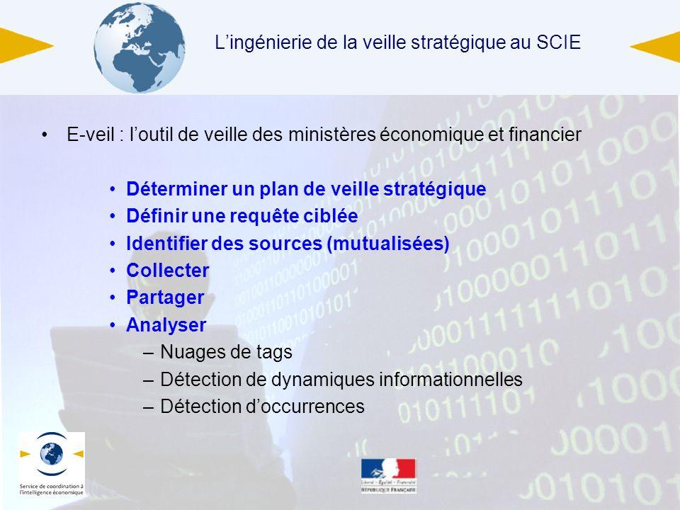 4 juin 2013 Lingénierie de la veille stratégique au SCIE E-veil : loutil de veille des ministères économique et financier Déterminer un plan de veille