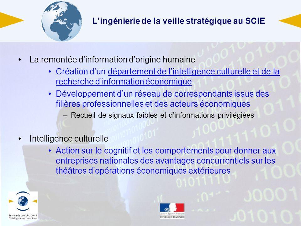 4 juin 2013 Lingénierie de la veille stratégique au SCIE La remontée dinformation dorigine humaine Création dun département de lintelligence culturell