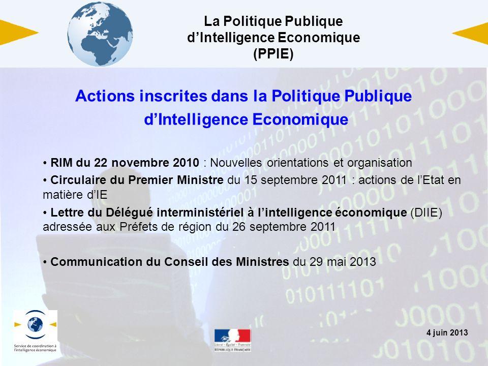 4 juin 2013 La Politique Publique dIntelligence Economique (PPIE) Actions inscrites dans la Politique Publique dIntelligence Economique RIM du 22 nove