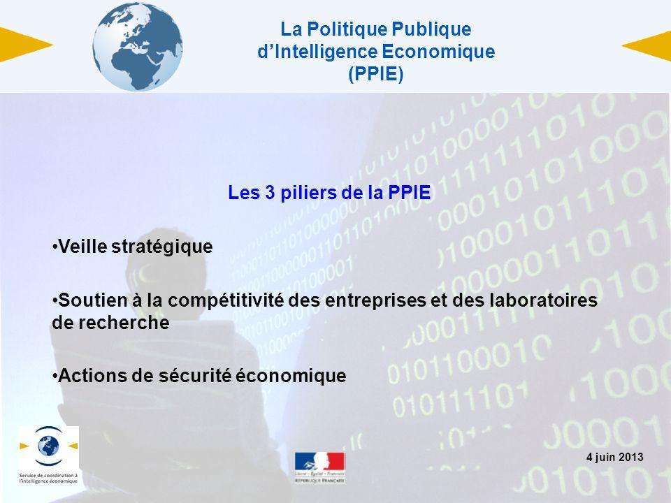 4 juin 2013 La Politique Publique dIntelligence Economique (PPIE) Les 3 piliers de la PPIE Veille stratégique Soutien à la compétitivité des entrepris