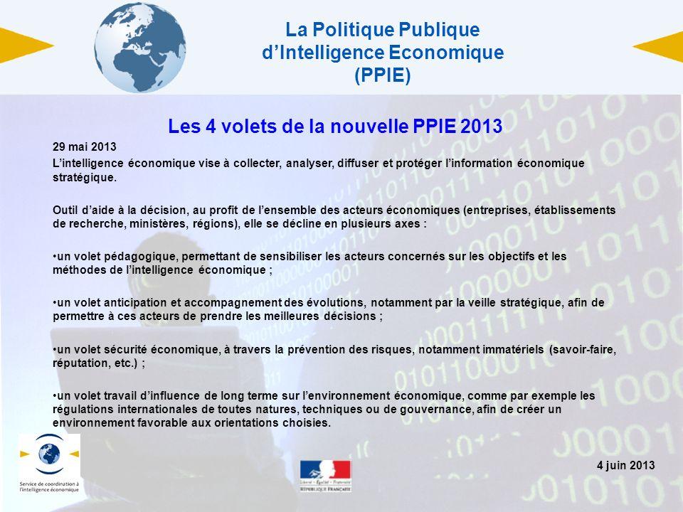 4 juin 2013 La Politique Publique dIntelligence Economique (PPIE) Les 4 volets de la nouvelle PPIE 2013 29 mai 2013 Lintelligence économique vise à co