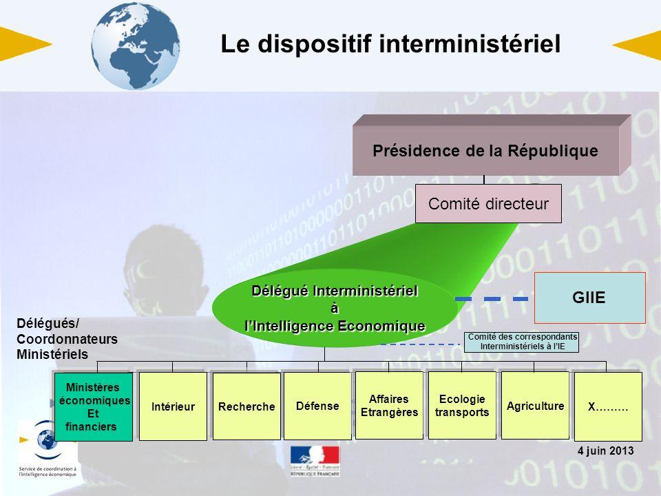 4 juin 2013 Jean-Louis TERTIAN Chef du département Analyse stratégique et prospective SCIE Délégué Interministériel à lIntelligence Economique Préside