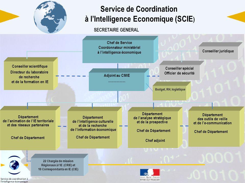 4 juin 2013 Service de Coordination à lIntelligence Economique (SCIE ) SECRETAIRE GENERAL 22 Chargés de mission Régionaux à lIE (CRIE) et 10 Correspon
