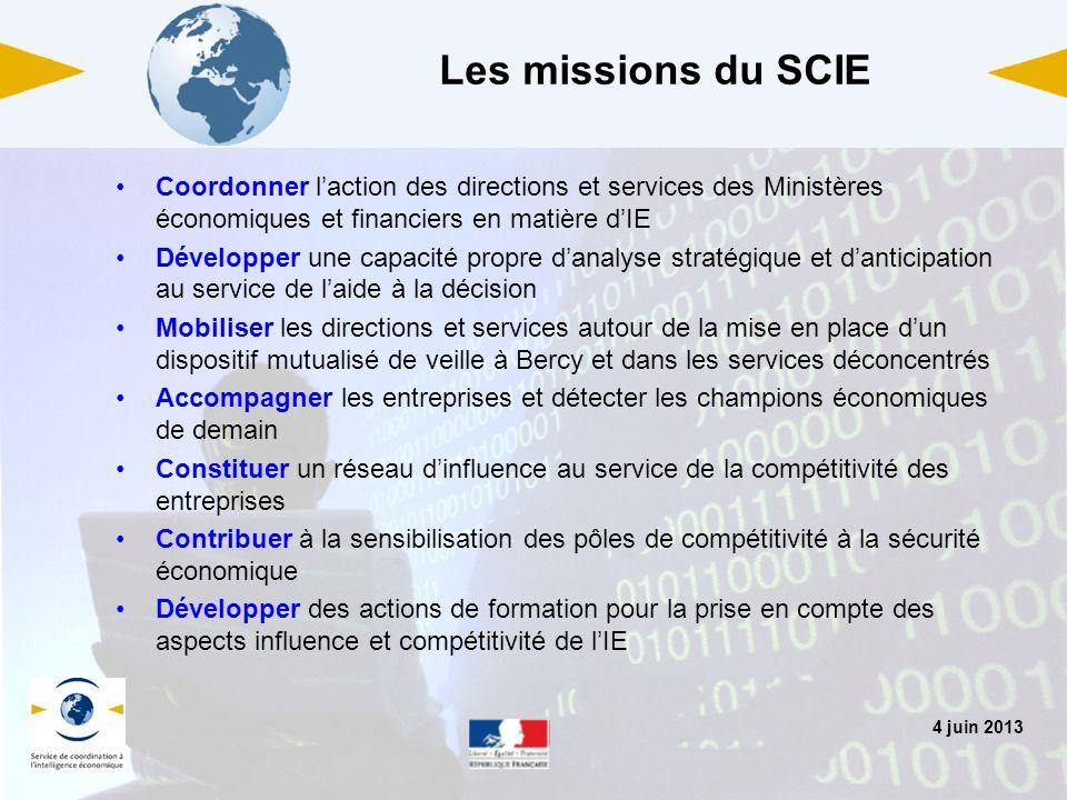 4 juin 2013 Les missions du SCIE Coordonner laction des directions et services des Ministères économiques et financiers en matière dIE Développer une