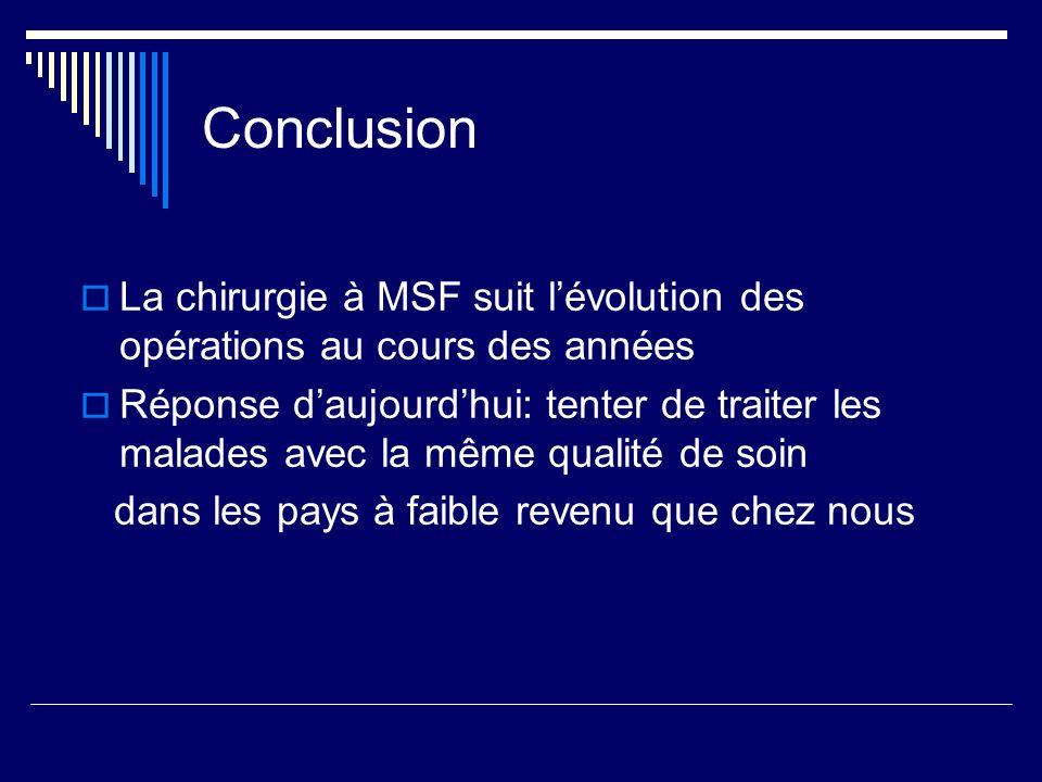 Conclusion La chirurgie à MSF suit lévolution des opérations au cours des années Réponse daujourdhui: tenter de traiter les malades avec la même quali