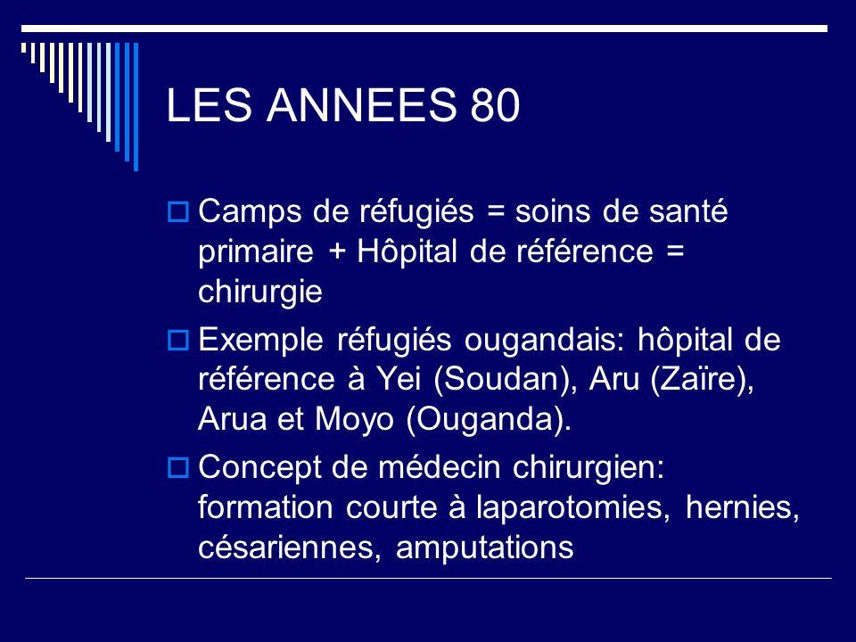 LES ANNEES 80 Camps de réfugiés = soins de santé primaire + Hôpital de référence = chirurgie Exemple réfugiés ougandais: hôpital de référence à Yei (S