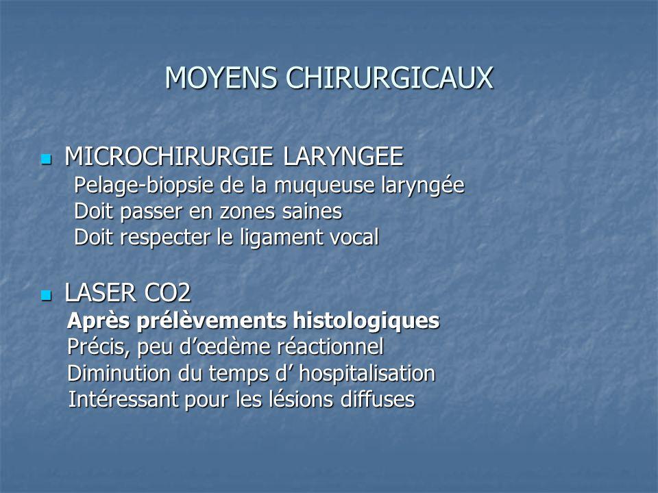MOYENS CHIRURGICAUX MICROCHIRURGIE LARYNGEE MICROCHIRURGIE LARYNGEE Pelage-biopsie de la muqueuse laryngée Pelage-biopsie de la muqueuse laryngée Doit