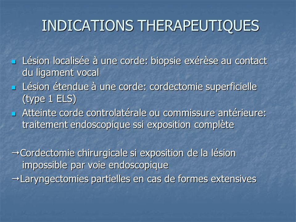 INDICATIONS THERAPEUTIQUES Lésion localisée à une corde: biopsie exérèse au contact du ligament vocal Lésion localisée à une corde: biopsie exérèse au