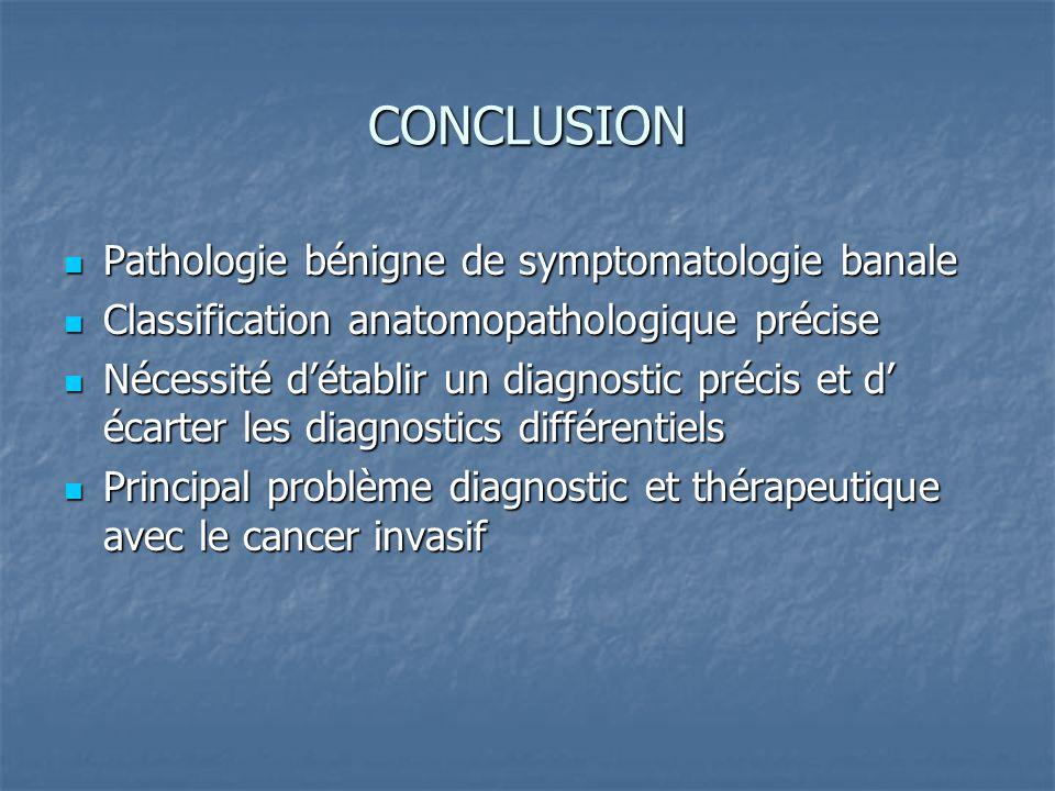CONCLUSION Pathologie bénigne de symptomatologie banale Pathologie bénigne de symptomatologie banale Classification anatomopathologique précise Classi