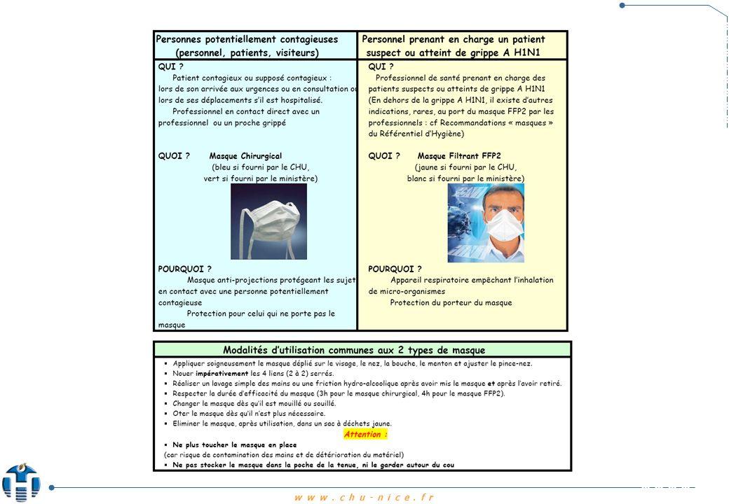 Nouvelle grippe A H1N1 Prise en charge des patients au CHU de Nice 12 Discussion Demande de la DHOS en contexte de crise pandémique Création dune cellule opérationnelle grippe (COG) locale pluridisciplinaire regroupant : urgentistes, pédiatres, infectiologues, réanimateurs, gynécologues, hygiénistes, pharmaciens, médecine du travail, direction, DRH, communication, virologie, informatique, coordination générale des soins Création dune UF dédiée grippe A H1N1 Plan de continuité dactivité pharmacie Nécessité de collaborer entre tous les acteurs impliqués dans la gestion de la crise Pour communiquer et établir un plan daction sur lorganisation du circuit du patient, de la continuité des soins, et la diffusion de la juste information