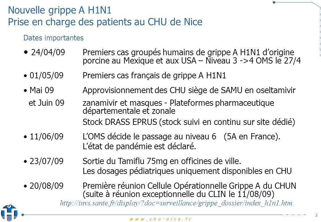 www.chu-nice.fr