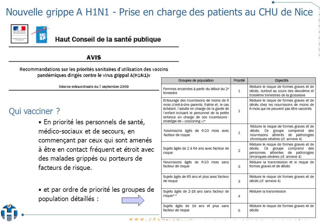 www.chu-nice.fr Nouvelle grippe A H1N1 Prise en charge des patients au CHU de Nice 10 Et les règles dhygiène .