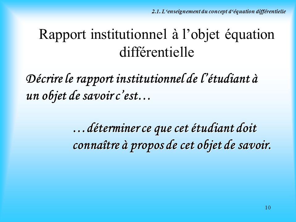 10 Rapport institutionnel à lobjet équation différentielle Décrire le rapport institutionnel de létudiant à un objet de savoir cest… …déterminer ce qu