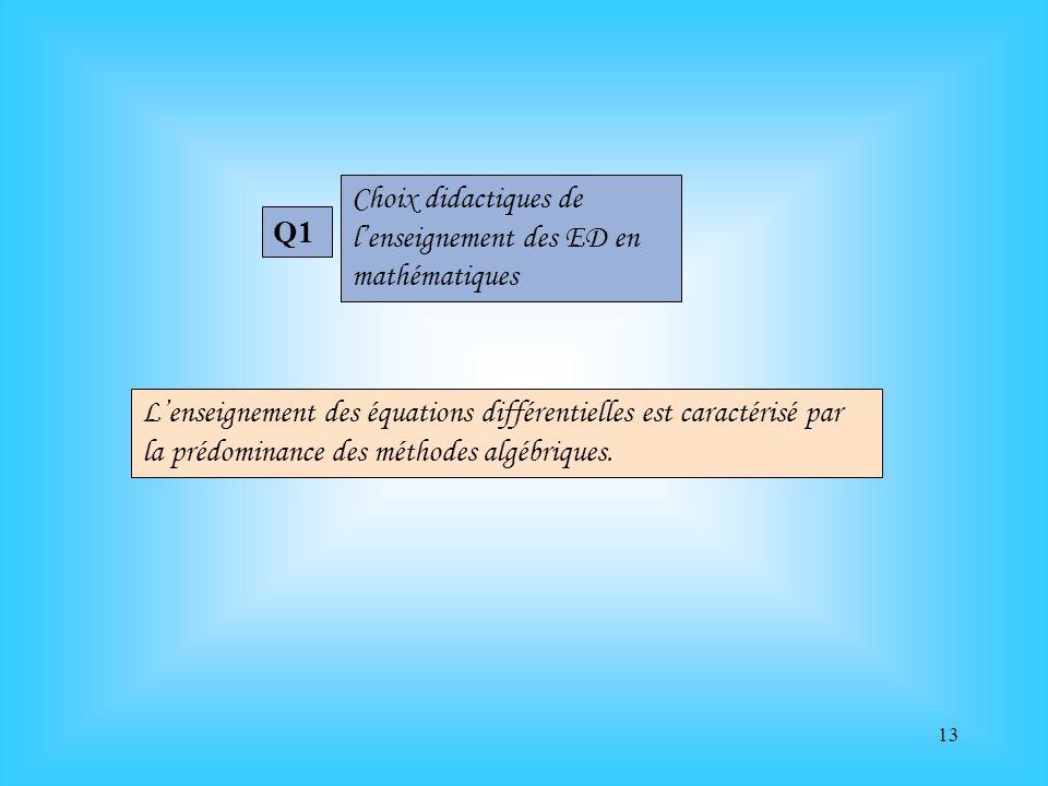 13 Choix didactiques de lenseignement des ED en mathématiques Q1 Lenseignement des équations différentielles est caractérisé par la prédominance des m