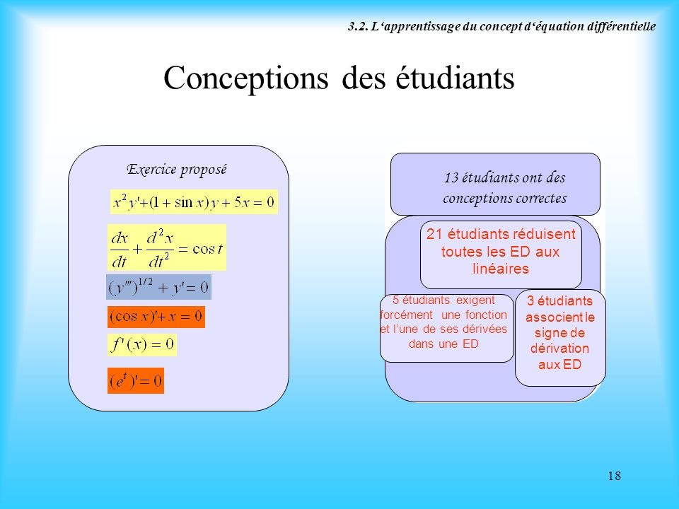 18 Conceptions des étudiants 3.2. Lapprentissage du concept déquation différentielle Exercice proposé 47 étudiants 13 étudiants ont des conceptions co