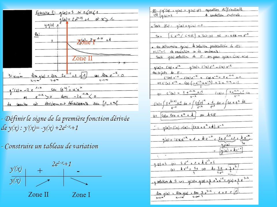 20 Zone I Zone II - Définir le signe de la première fonction dérivée de y(x) : y'(x)= -y(x) +2e 1-x +1 - Construire un tableau de variation 2e 1-x +1