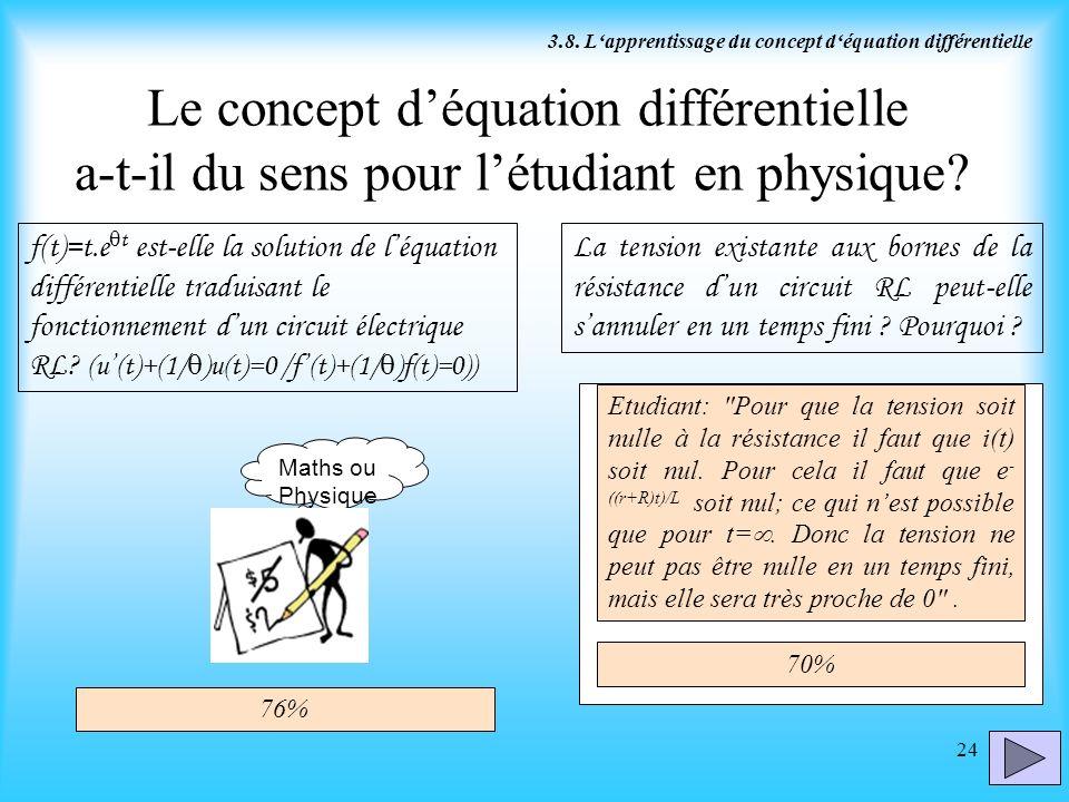 24 Le concept déquation différentielle a-t-il du sens pour létudiant en physique? Le concept déquation différentielle a-t-il du sens pour létudiant en