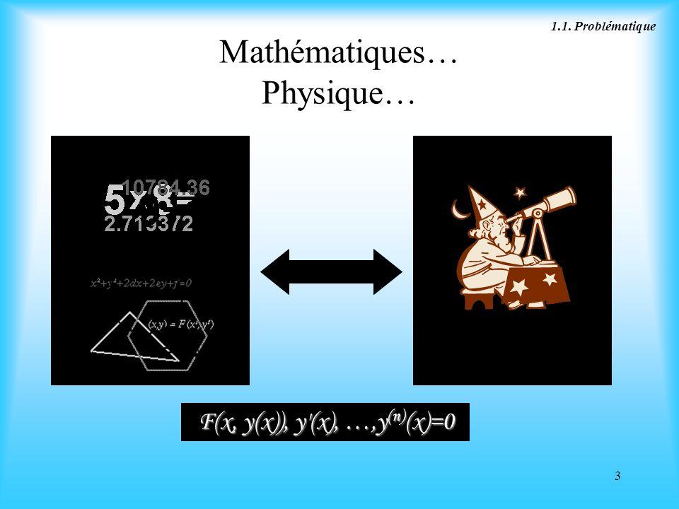 3 Mathématiques… Physique… F(x, y(x)), y'(x), …,y (n) (x)=0 1.1. Problématique