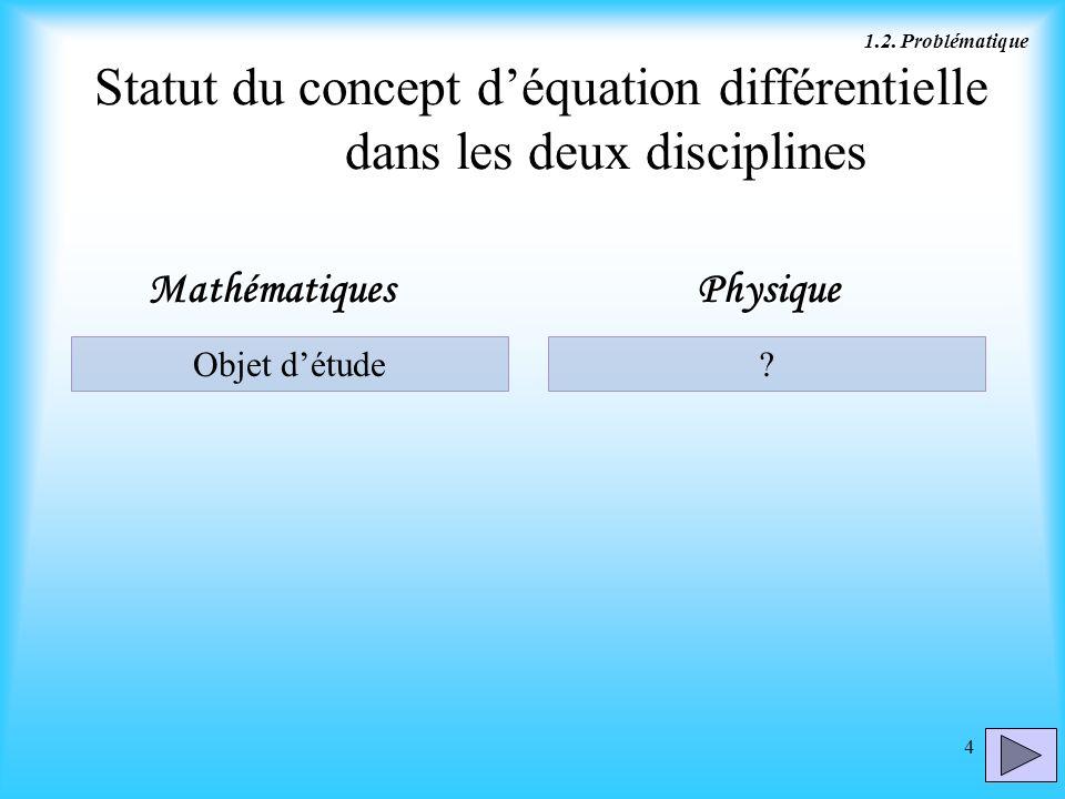 4 Statut du concept déquation différentielle dans les deux disciplines Objet détudeMathématiques ?Physique 1.2. Problématique
