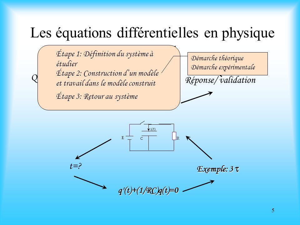 5 Les équations différentielles en physique t=? Exemple: 3 Exemple: 3 q'(t)+(1/RC)q(t)=0 i(t) C R E Question/ problème Réponse/ validation Système rée