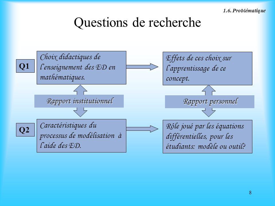 8 Questions de recherche Effets de ces choix sur lapprentissage de ce concept. Choix didactiques de lenseignement des ED en mathématiques. Q1 Rôle jou