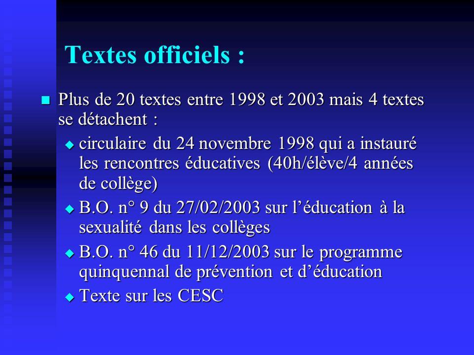 Léducation à la santé : doit sapprécier à partir des concepts de promotion de la santé inscrits dans la charte dOTTAWA (OMS 1986) doit sapprécier à pa