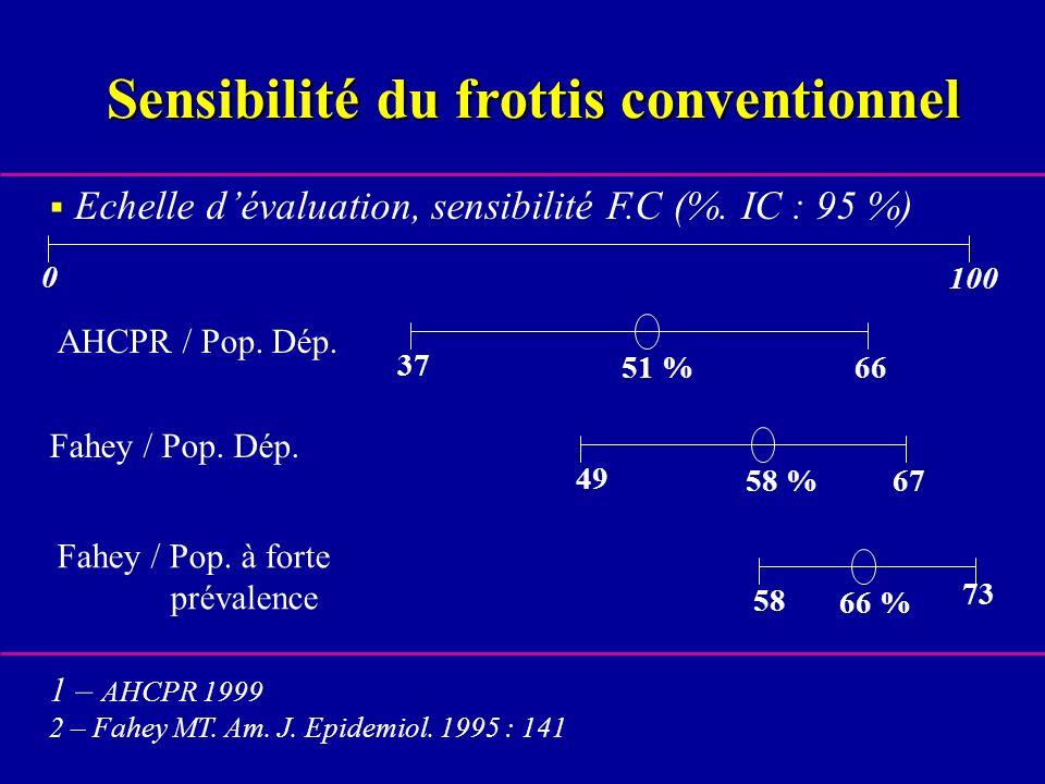 Sensibilité du frottis conventionnel 0 100 AHCPR / Pop. Dép. Fahey / Pop. Dép. 6758 % 49 Fahey / Pop. à forte prévalence 73 66 % 58 1 – AHCPR 1999 2 –