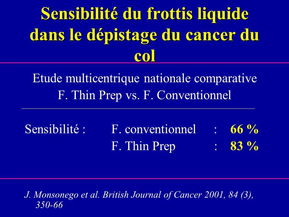 Etudes Européennes (10 essais poolés) SensibilitéSpécificité HPV96 %92 % Frottis53 %96 %