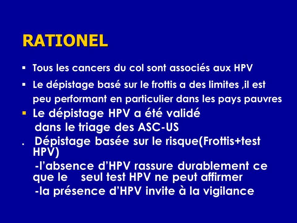 Tous les cancers du col sont associés aux HPV Le dépistage basé sur le frottis a des limites,il est peu performant en particulier dans les pays pauvre