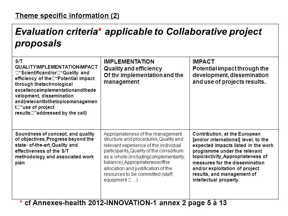 """Evaluation criteria* applicable to Collaborative project proposals S/T QUALITYIMPLEMENTATIONIMPACT """"Scientificand/or""""Quality and efficiency of the""""Pot"""