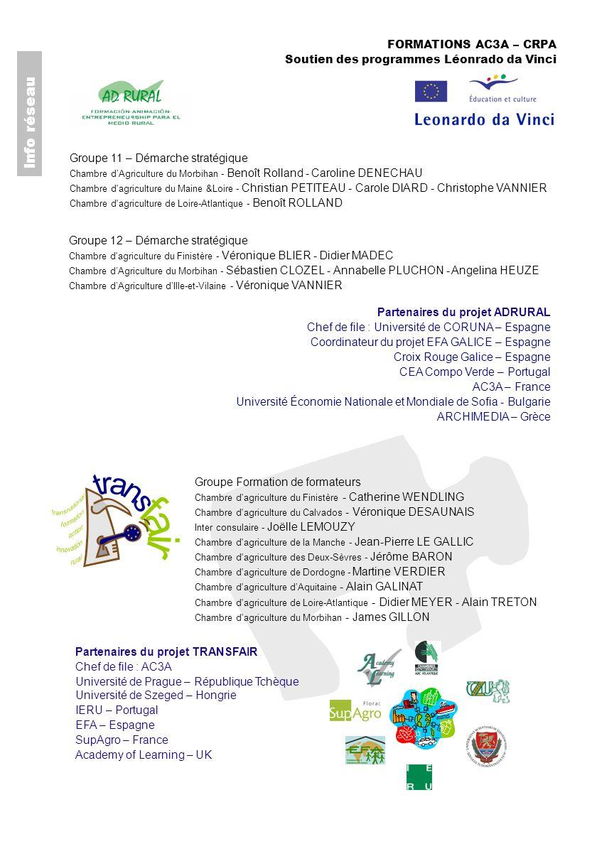 Groupe 11 – Démarche stratégique Chambre dAgriculture du Morbihan - Benoît Rolland - Caroline DENECHAU Chambre d'agriculture du Maine &Loire - Christi