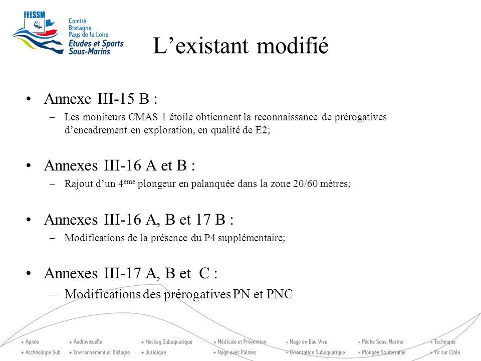 Lexistant modifié Annexe III-15 B : –Les moniteurs CMAS 1 étoile obtiennent la reconnaissance de prérogatives dencadrement en exploration, en qualité