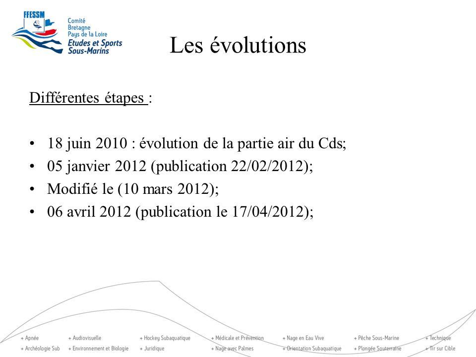 Les évolutions Différentes étapes : 18 juin 2010 : évolution de la partie air du Cds; 05 janvier 2012 (publication 22/02/2012); Modifié le (10 mars 20