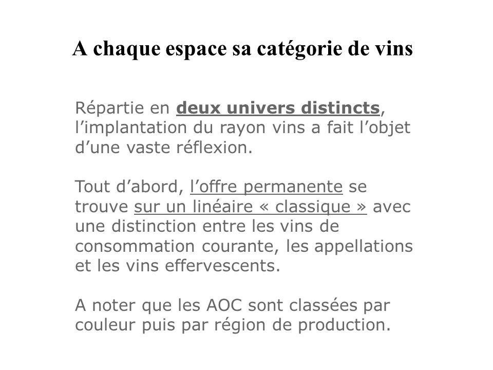 A chaque espace sa catégorie de vins Répartie en deux univers distincts, limplantation du rayon vins a fait lobjet dune vaste réflexion. Tout dabord,