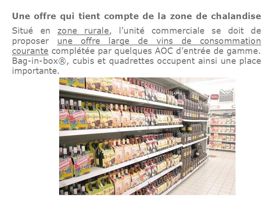 Une offre qui tient compte de la zone de chalandise Situé en zone rurale, lunité commerciale se doit de proposer une offre large de vins de consommati