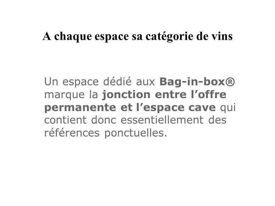 A chaque espace sa catégorie de vins Un espace dédié aux Bag-in-box® marque la jonction entre loffre permanente et lespace cave qui contient donc esse