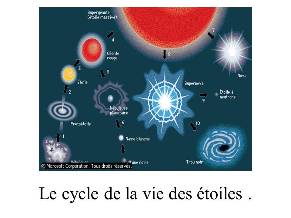 Le cycle de la vie des étoiles.