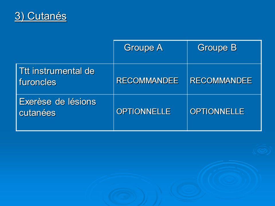 3) Cutanés Groupe A Groupe A Groupe B Groupe B Ttt instrumental de furoncles RECOMMANDEERECOMMANDEE Exerèse de lésions cutanées OPTIONNELLEOPTIONNELLE