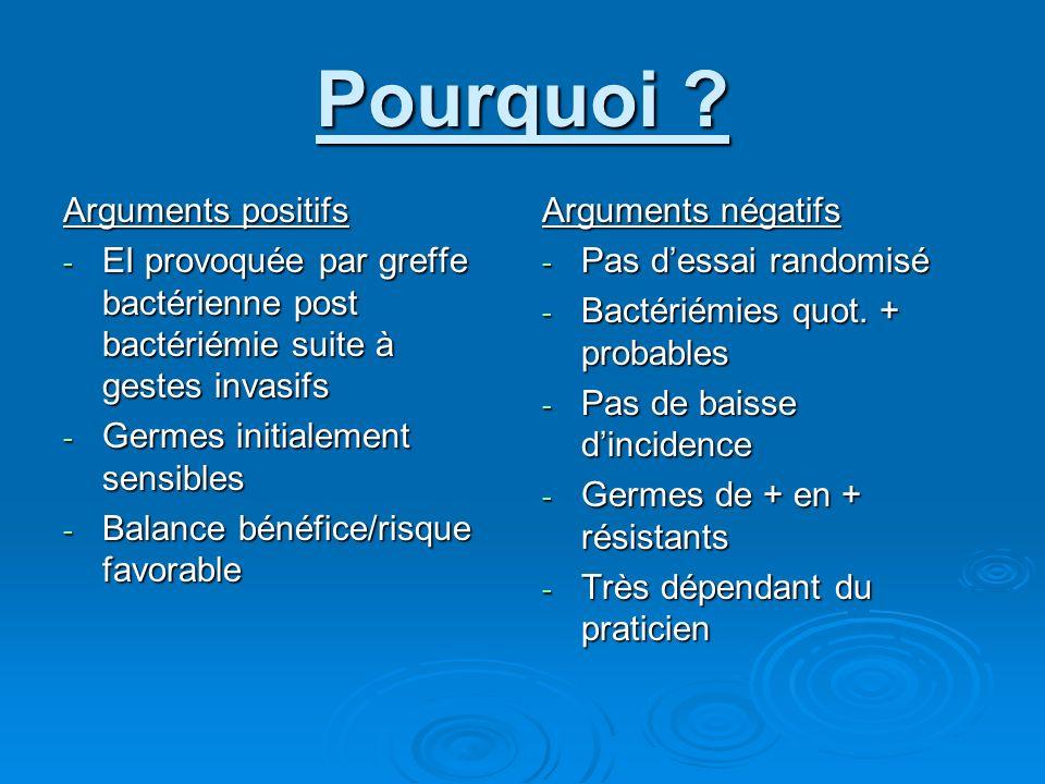 5) Gestes urologiques / génitaux Groupe A Groupe A Groupe B Groupe B Ablation SU sur urines infectées RECOMMANDEERECOMMANDEE RTUP urines stériles, biopsie prostate, dilatation urétrale RECOMMANDEEOPTIONNELLE Lithotripsie extracorporelle OPTIONNELLE NON RECOMMANDEE KT urétral, cystoscopie, ablation SU sur urines stériles NON RECOMMANDEE Accouchement par voie basse OPTIONNELLE si RPDE >6heures avt admission NON RECOMMANDEE RTUP/ cystoscopie sur urines infectées, stérilet GESTES CONTRE INDIQUES