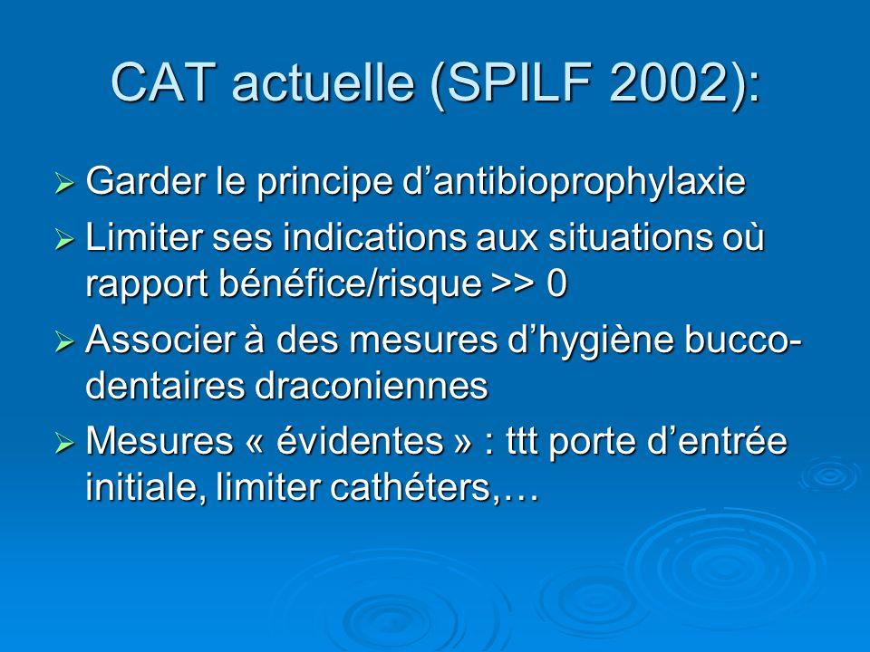 CAT actuelle (SPILF 2002): Garder le principe dantibioprophylaxie Garder le principe dantibioprophylaxie Limiter ses indications aux situations où rap