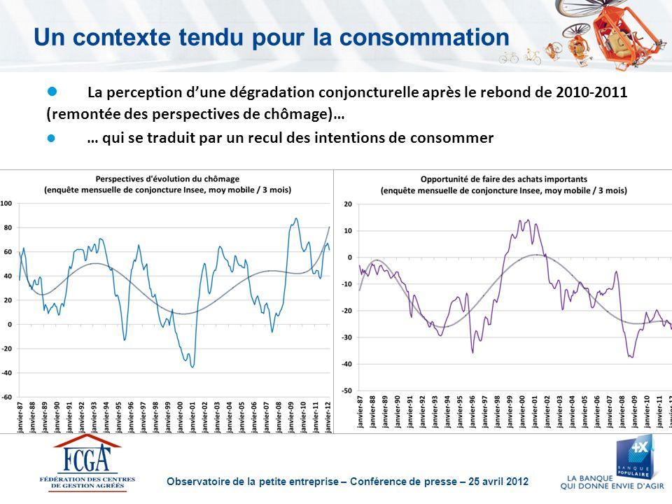 Observatoire de la petite entreprise – Conférence de presse – 25 avril 2012 Un contexte tendu pour la consommation La perception dune dégradation conjoncturelle après le rebond de 2010-2011 (remontée des perspectives de chômage)… … qui se traduit par un recul des intentions de consommer