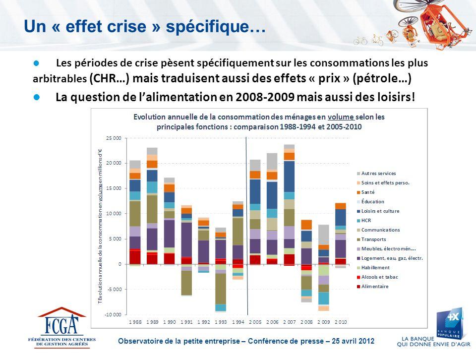Observatoire de la petite entreprise – Conférence de presse – 25 avril 2012 Un « effet crise » spécifique… Les périodes de crise pèsent spécifiquement sur les consommations les plus arbitrables (CHR…) mais traduisent aussi des effets « prix » (pétrole…) La question de lalimentation en 2008-2009 mais aussi des loisirs!