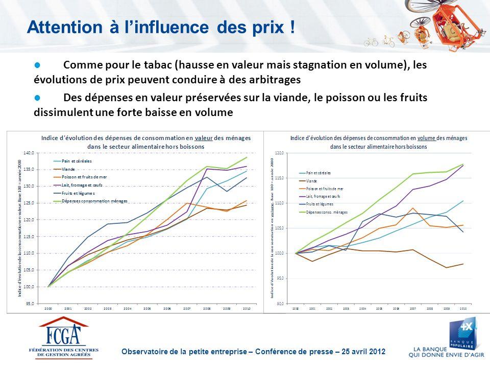Observatoire de la petite entreprise – Conférence de presse – 25 avril 2012 Attention à linfluence des prix .