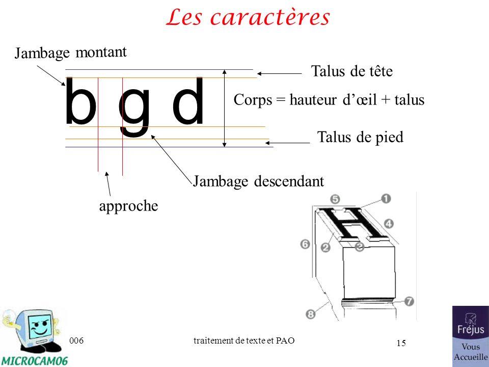 06/30/2006traitement de texte et PAO 15 Les caractères b g d approche Talus de tête Talus de pied Corps = hauteur dœil + talus Jambage montant Jambage