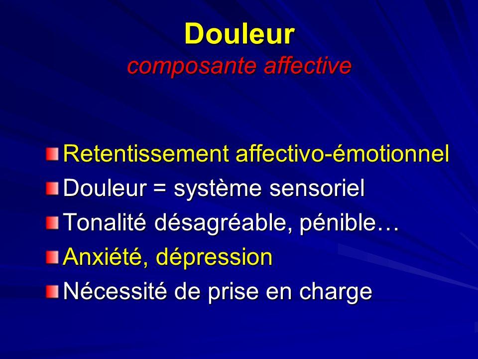 Douleur composante affective Retentissement affectivo-émotionnel Douleur = système sensoriel Tonalité désagréable, pénible… Anxiété, dépression Nécess