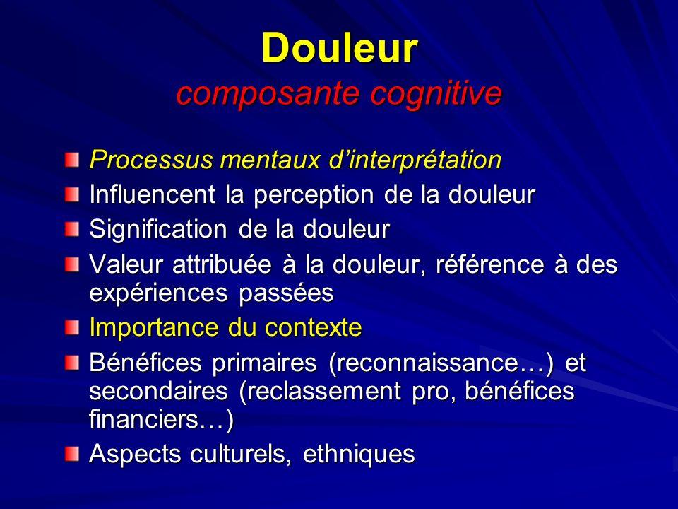 Douleur composante cognitive Processus mentaux dinterprétation Influencent la perception de la douleur Signification de la douleur Valeur attribuée à