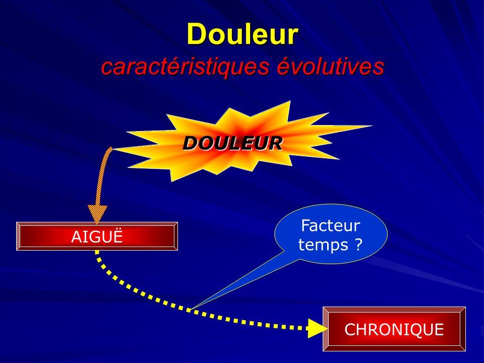 Douleur caractéristiques évolutives DOULEUR AIGUË CHRONIQUE Facteur temps ?