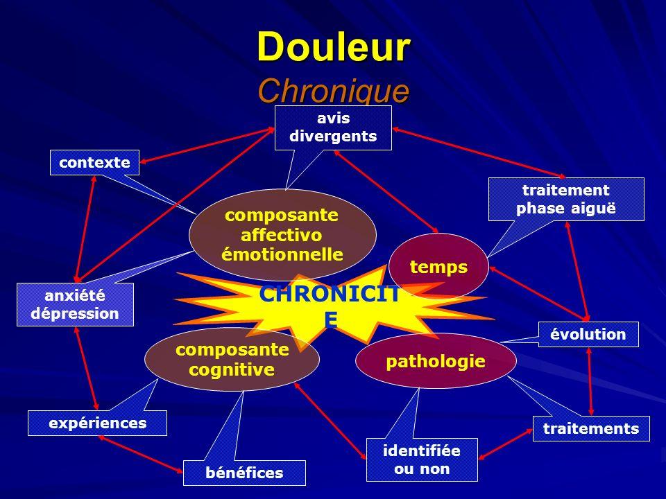 Douleur Chronique CHRONICIT E composante affectivo émotionnelle composante cognitive temps contexte anxiété dépression expériences bénéfices traitemen